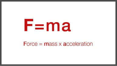 Image result for f=ma