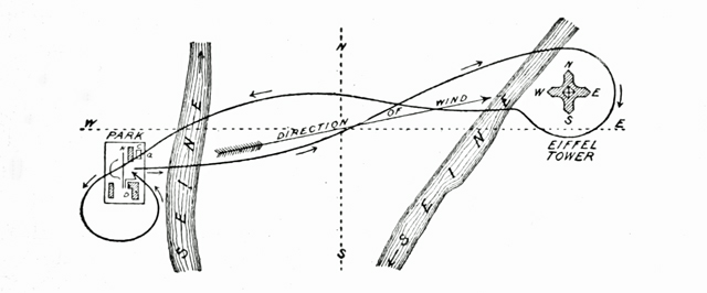 The track of Santos-Dumont's winning flight. (Annual Report of the Smithsonian Inst., 1901)